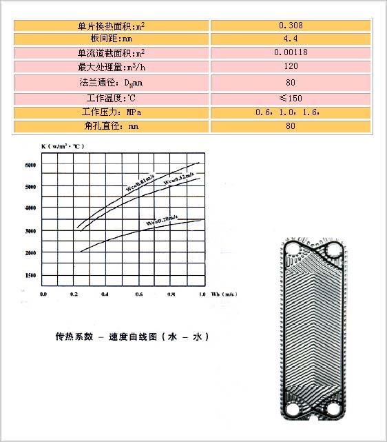 BR0.3型板(ban)式換熱器